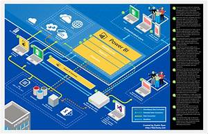 Power Bi Architecture Diagram V2 Is Now Available