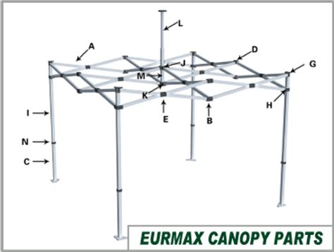 canopy factory parts canopy tent frame parts sc  st shanghai pdyear display  service coltd