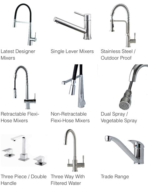 kitchen sink faucet reviews choosing a kitchen tap renovator mate