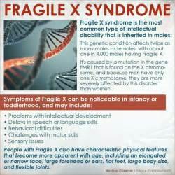 Fragile x syndrome - RN - Pinterest Fragile X Syndrome