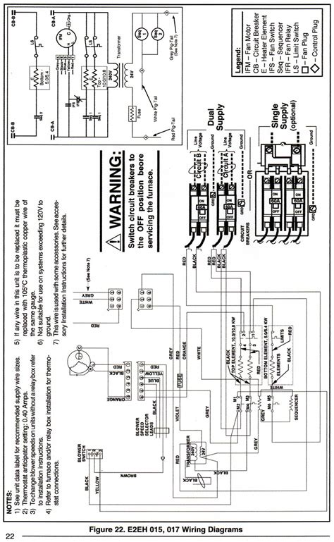 Intertherm Wiring Diagram For Ac Unit by I A Degree In Basic Electricity And I Had Someone
