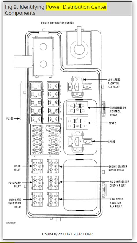 Fuse Box Diagram Cannot Find The For Cigarette