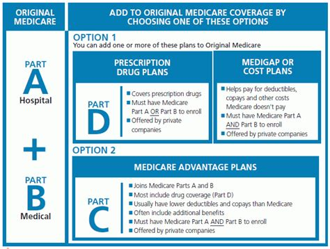 #does+medicare+cover+hearing+aids+and+glasses+near+me ...