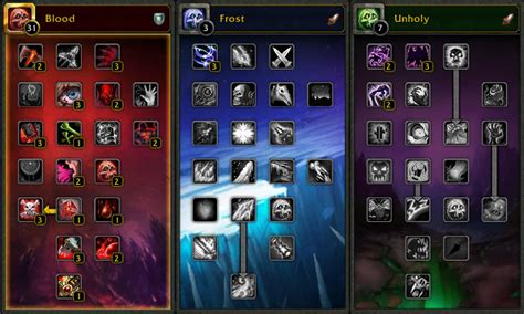 death knight talent guide dugi guides
