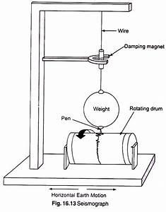 Homemade Seismograph Diagram