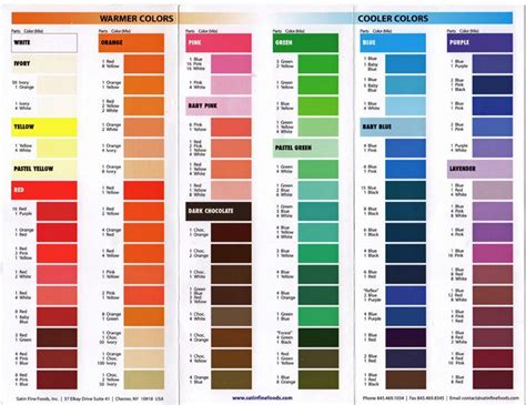 color mixing chart cake decorating   food coloring chart frosting colors icing color