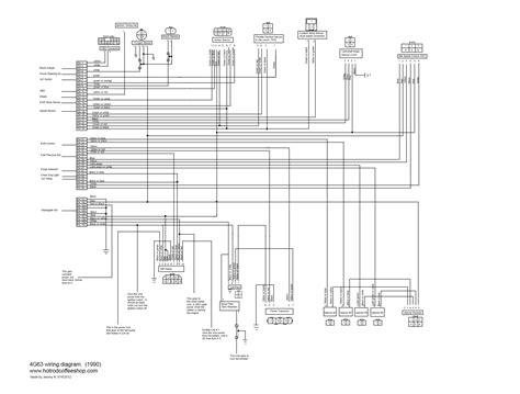 fresh wiring diagram mitsubishi l300 pdf irelandnews co