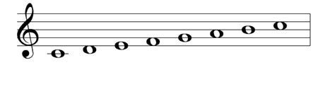 In 2019, 142 music theory and. Scale Degrees