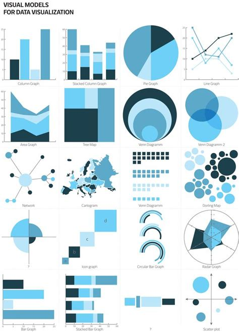 Types Of Visual Models For Data  Tesis Pinterest