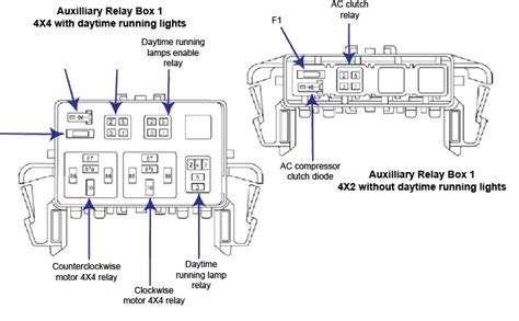 2005 F250 Ac Diagram by 2006 Ford F150 Fuse Diagram Ricks Free Auto Repair