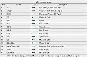 Upscale Or Converter To Vga  Dvi  - Page 2