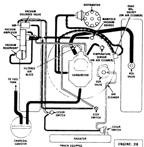 Show Image 1977 318 Engine Wiring Harnes Schematic by Repair Guides