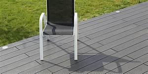 Prix Terrasse Bois : prix d 39 une terrasse composite au m2 ~ Edinachiropracticcenter.com Idées de Décoration