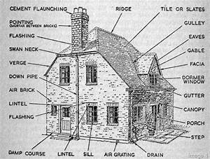 Roof Repair  Ridges And Roofing Repair Advice