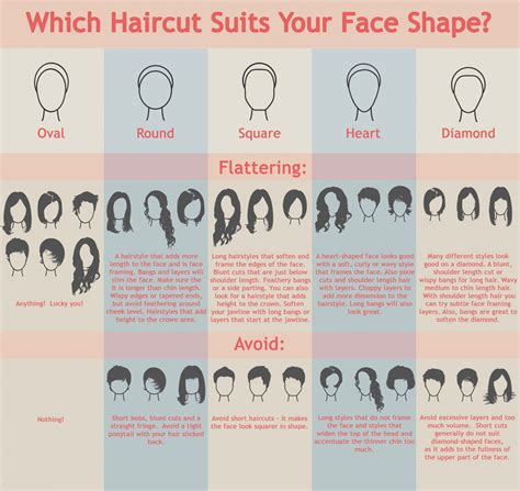 find   womens hairstyle   face shape