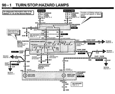 95 Explorer Wiring Diagram by I A 1995 Ford Explorer I Attempted To Hook Up