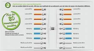 Multicouche Ou Per : raccord ek somatherm multicouche per et cuivre plomberie ~ Nature-et-papiers.com Idées de Décoration