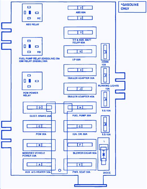 1996 Ford E250 Fuse Box by Ford E250 2002 Engine Fuse Box Block Circuit Breaker