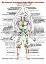 Какие препараты пить если болят суставы