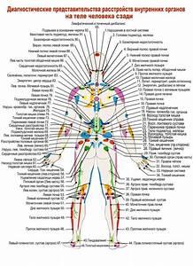 Боль в суставах и костях после химиотерапии