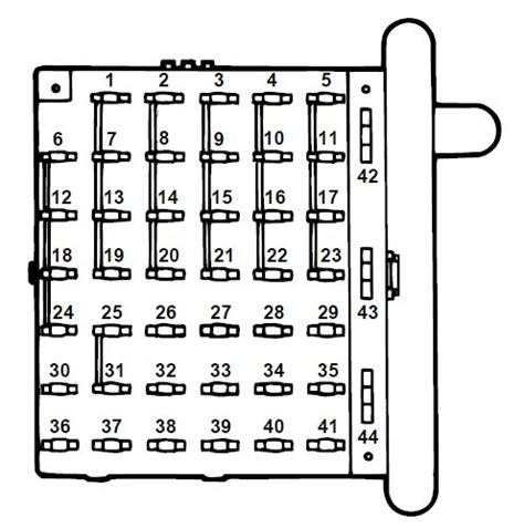 Ford Series Fuse Box Diagram