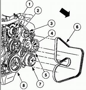 2001 Lincoln Continental Serpentine Belt Diagram