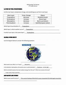 Meteorology Test Review 8th Grade Science Layers Of The