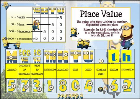 maths worksheets place value ks1 set of worksheets