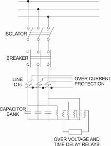 Protection Of Capacitor Bank