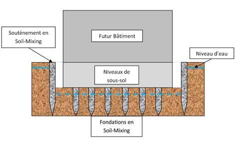sout 232 nement sout 232 nements en soil mixing fondation en