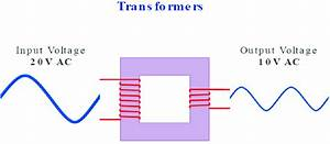 Waveform Of Step Down Transformer