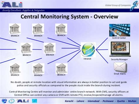 central monitoring station cms network 28 images electrical panel alarm bizrice com cms