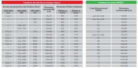 renovation cuisine pas cher taciv com dimensions fenetres standard 20170727164942