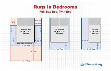 coastal dining rooms rug size guide at home in the valley store