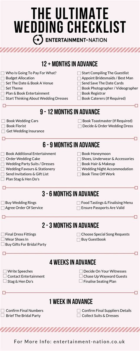 ultimate wedding checklist wedding planning guide