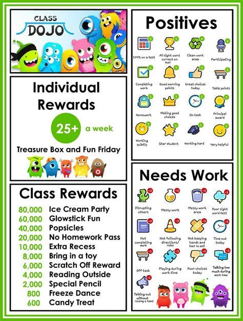 25+ Best Ideas About Class Dojo Rewards On Pinterest  Dojo Rewards, Classroom Dojo Rewards And