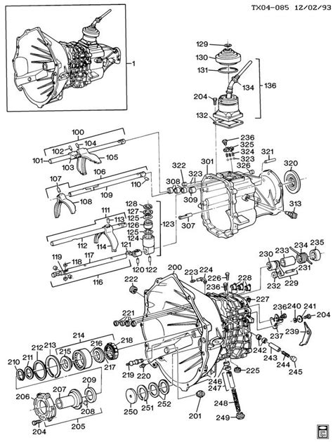 Zone Manual Last Chevy Truck Transmission