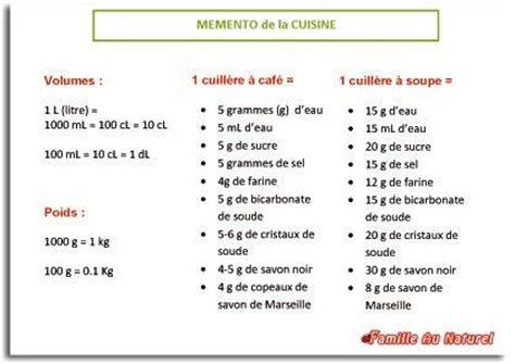 mesures et équivalences mémento pour recettes de cuisine