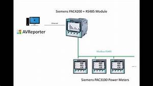 Siemens Pac4200 Gateway-rs485 Modbus And Avreporter