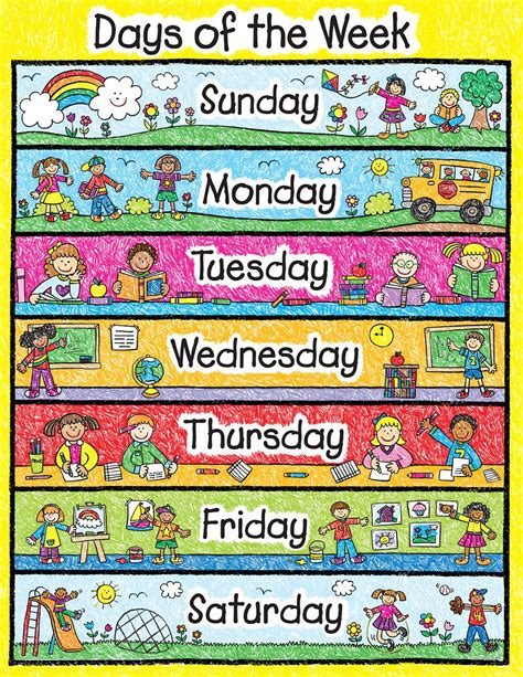 Days Of The Week  Class 2016