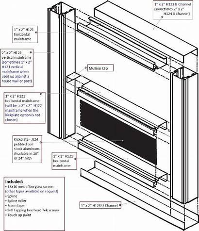 Screen Porch Screening Aluminum Screened Systems Enclosure
