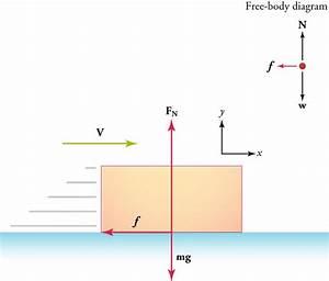 4 2 Newton U0026 39 S First Law Of Motion  Inertia
