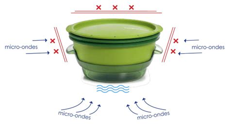 recette de cuisine tupperware micro vap 39 de tupperware recette de cuisine