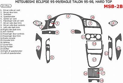 Eclipse Interior Mitsubishi Talon Eagle 1999 Dash