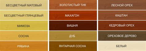 xinhua wood flooring choosing wood flooring xinhua in tukwila wa water ny beautiful wood floors miami