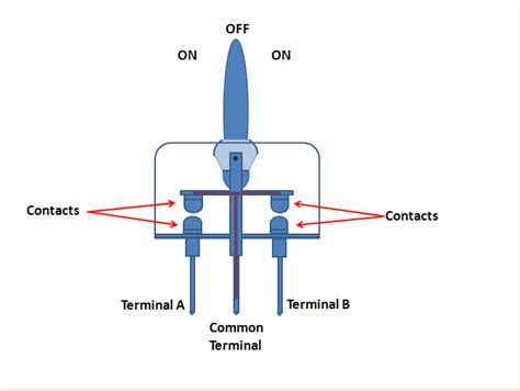 Toggle Switch Precise Information Various
