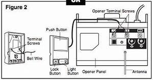Craftsman Door Opener Wiring Diagram : craftsman garage door opener sensor wiring diagram ~ A.2002-acura-tl-radio.info Haus und Dekorationen
