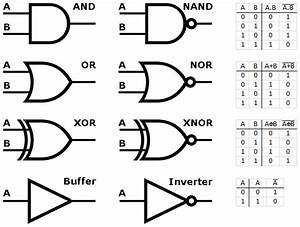 alex9ufo how do computers do math With logic gate working
