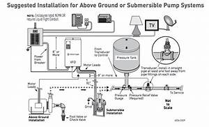 Myers Ctj Series Centrifugal Pumps Diagram