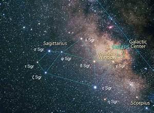 What Is A Zeus Chart New Moon 26 Sagittarius Sagittarius Is Jupiter Zeus